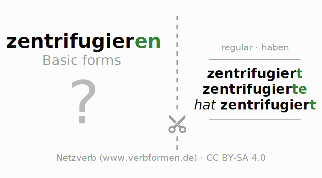 Flash cards for the conjugation of the verb zentrifugieren