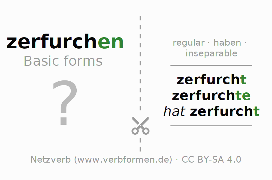Flash cards for the conjugation of the verb zerfurchen