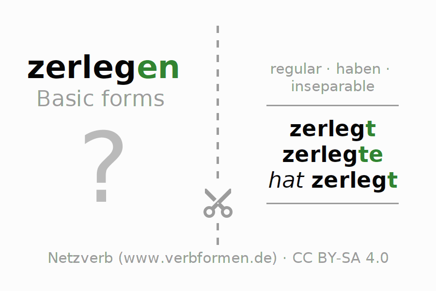 Flash cards for the conjugation of the verb zerlegen