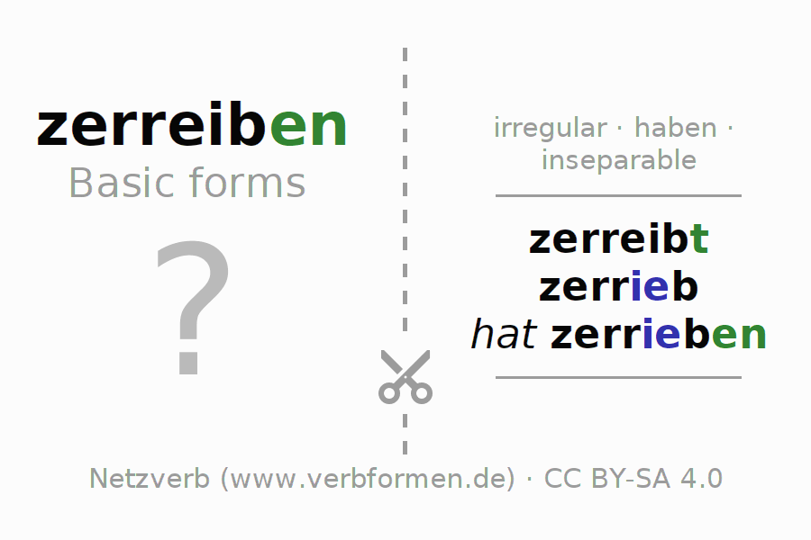 Flash cards for the conjugation of the verb zerreiben