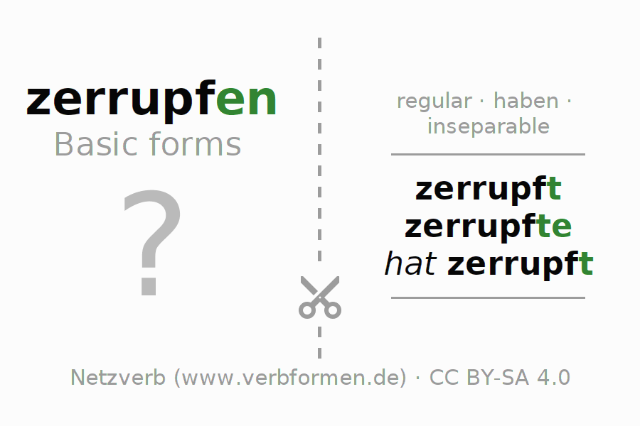 Flash cards for the conjugation of the verb zerrupfen