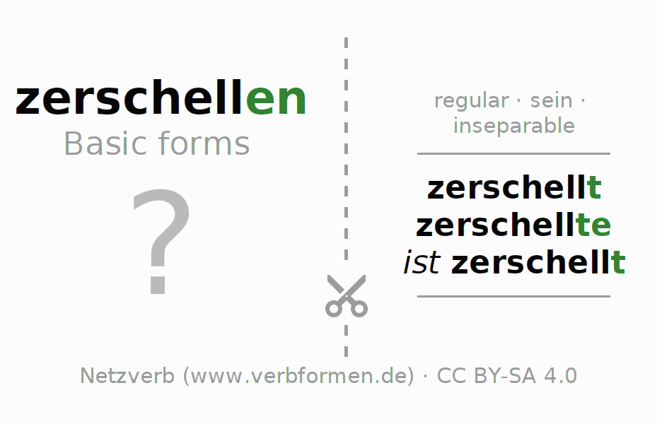 Flash cards for the conjugation of the verb zerschellen