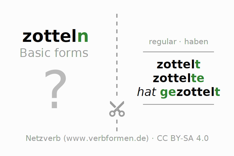 Flash cards for the conjugation of the verb zotteln (hat)