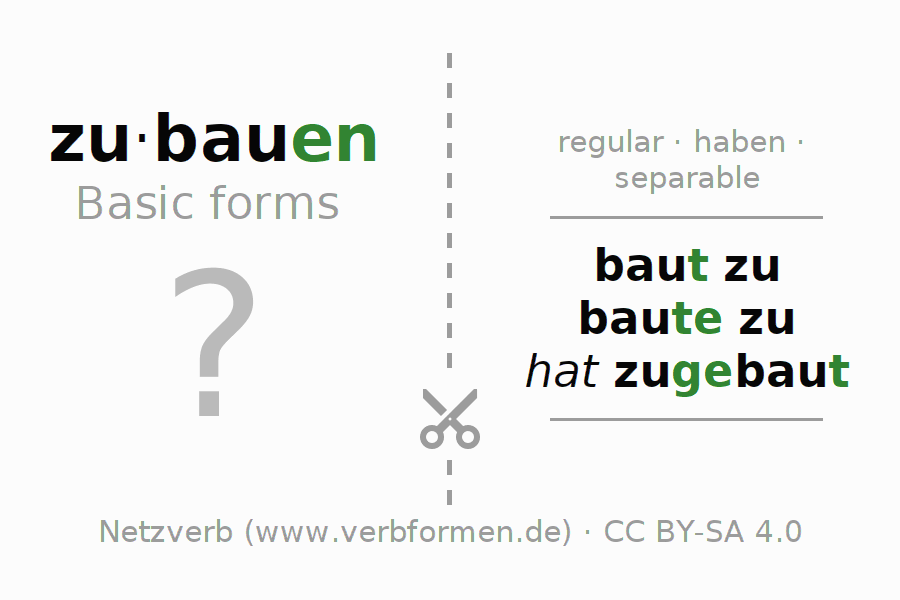 Flash cards for the conjugation of the verb zubauen