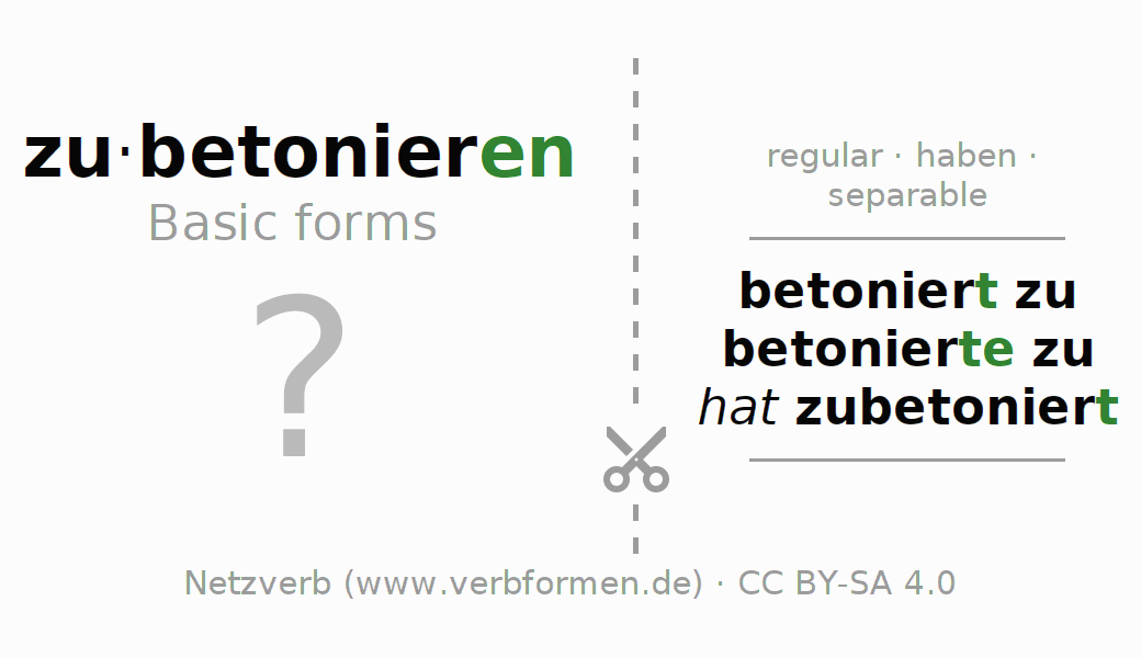 Flash cards for the conjugation of the verb zubetonieren