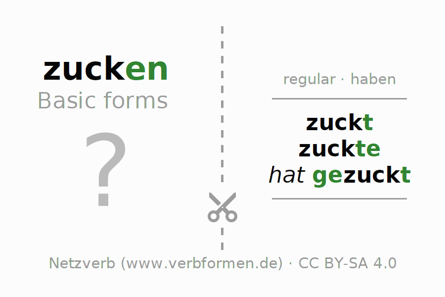Flash cards for the conjugation of the verb zucken (hat)
