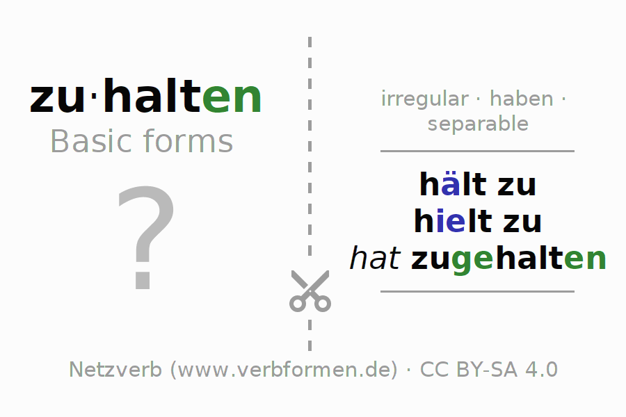 Flash cards for the conjugation of the verb zuhalten