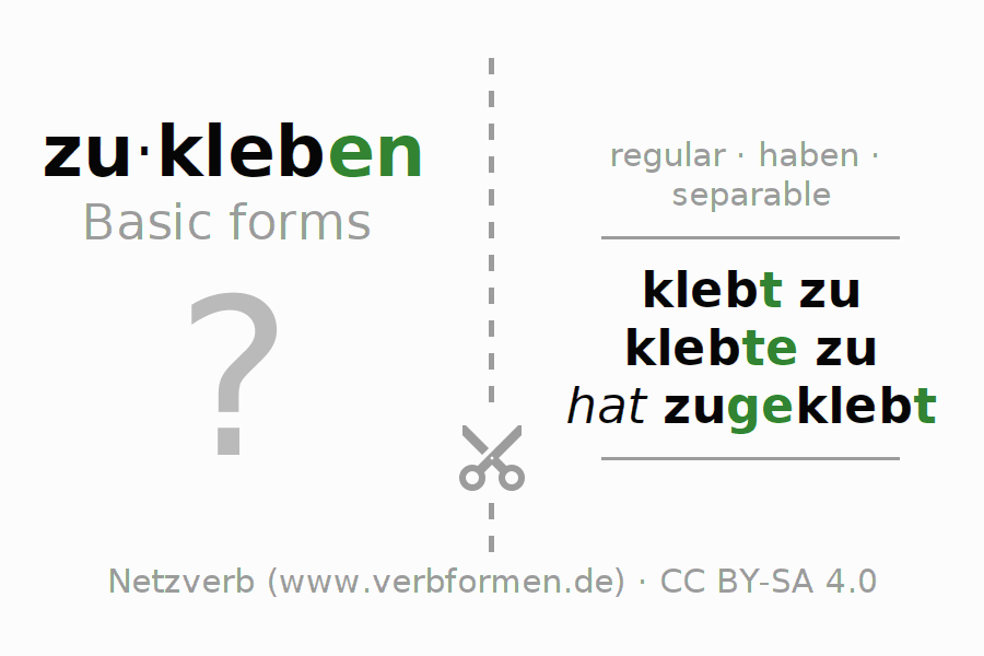 Flash cards for the conjugation of the verb zukleben
