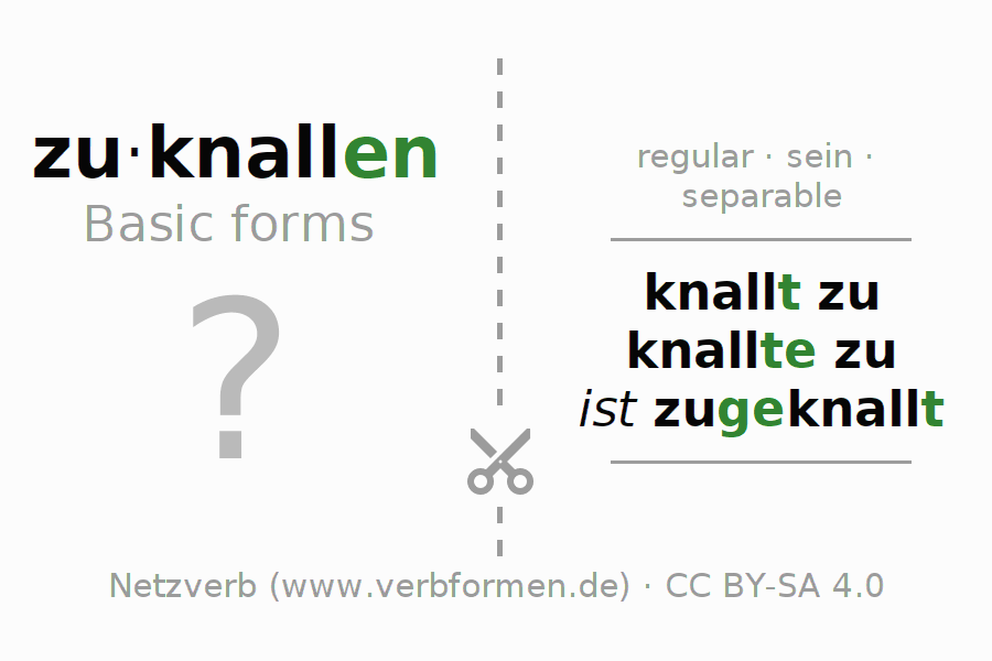 Flash cards for the conjugation of the verb zuknallen (ist)