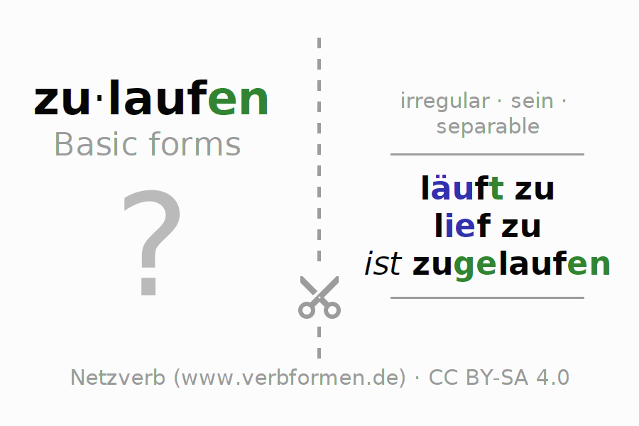 Flash cards for the conjugation of the verb zulaufen