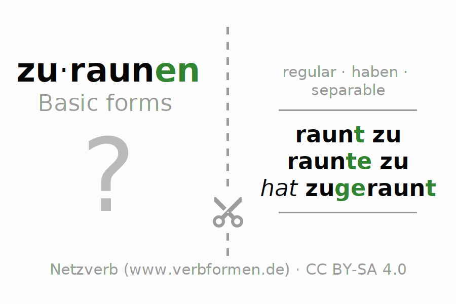 Flash cards for the conjugation of the verb zuraunen
