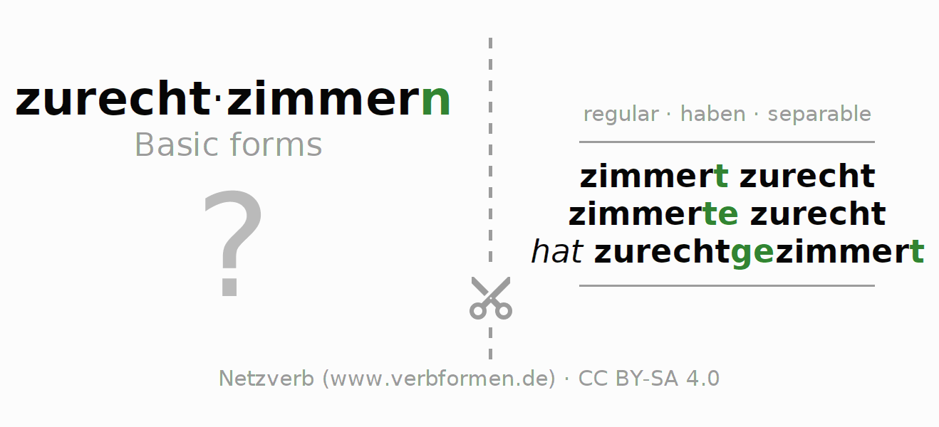 Flash cards for the conjugation of the verb zurechtzimmern