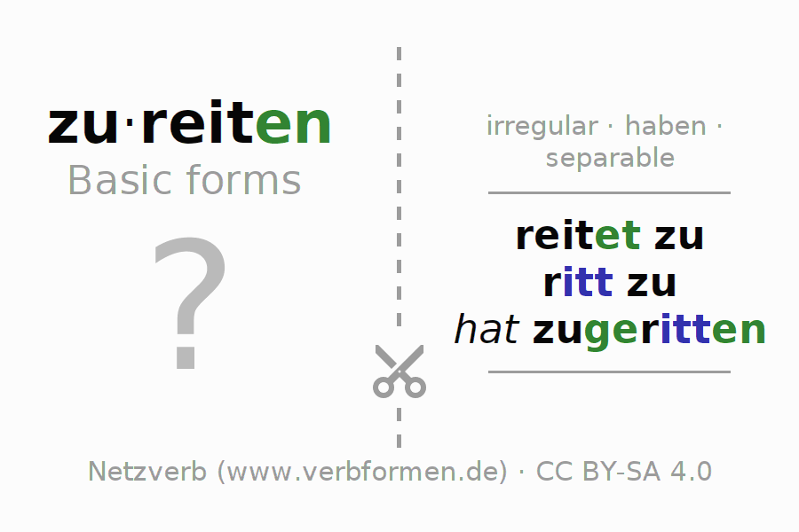 Flash cards for the conjugation of the verb zureiten (hat)
