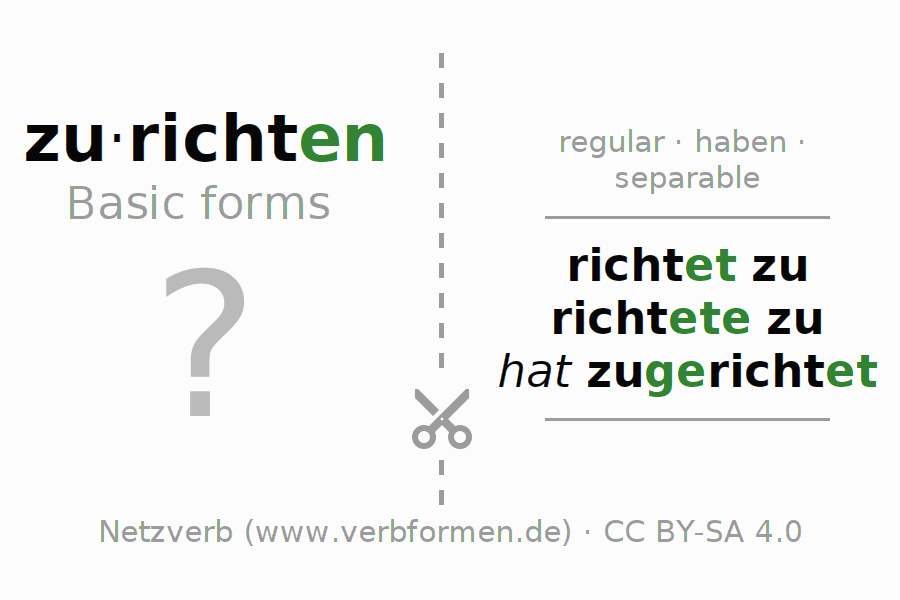 Flash cards for the conjugation of the verb zurichten