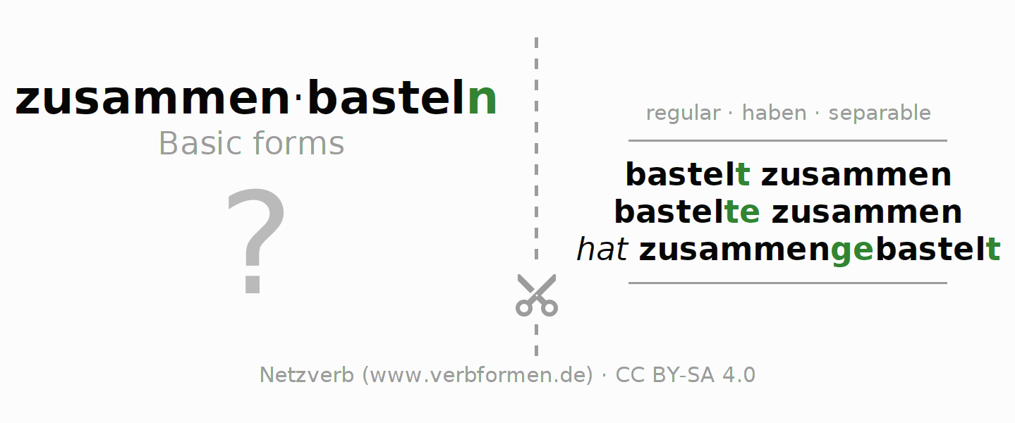 Flash cards for the conjugation of the verb zusammenbasteln
