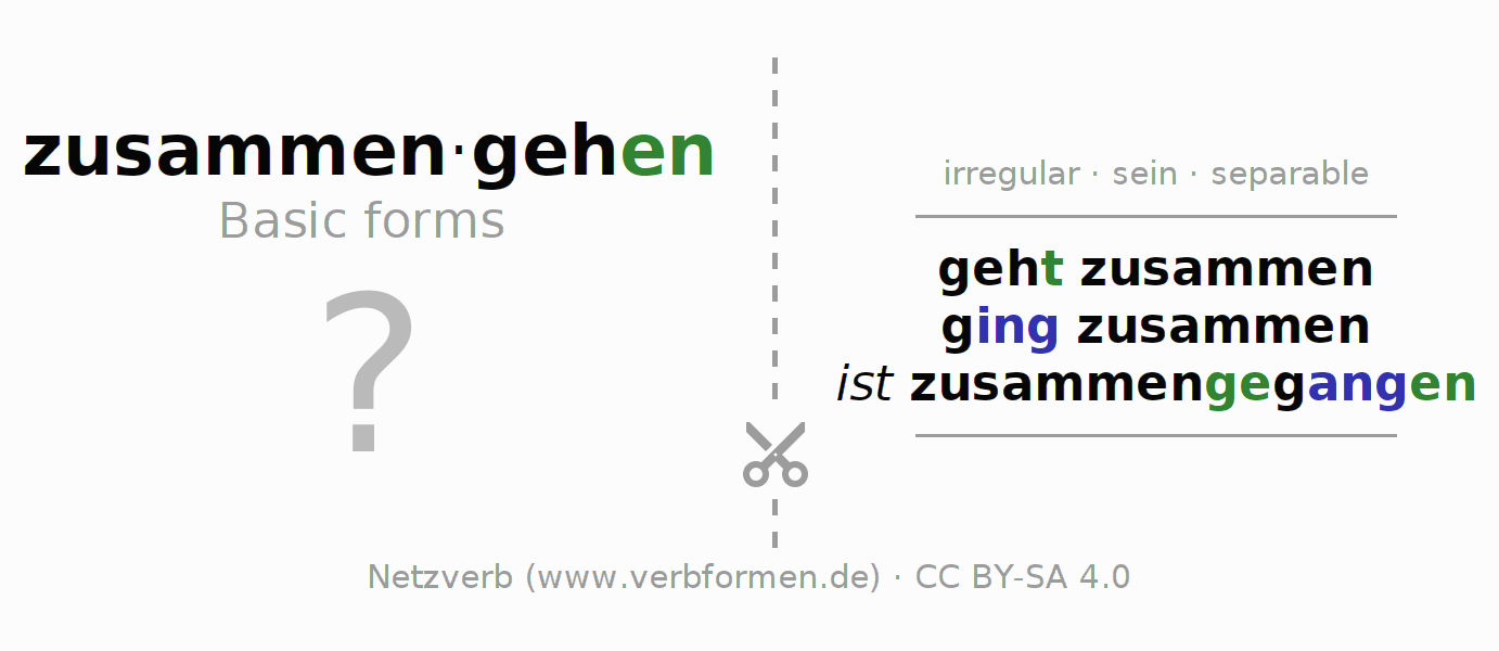 Flash cards for the conjugation of the verb zusammengehen