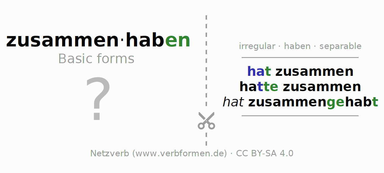 Flash cards for the conjugation of the verb zusammenhaben