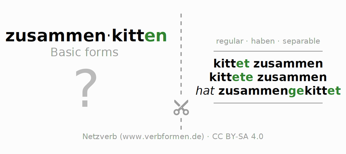 Flash cards for the conjugation of the verb zusammenkitten