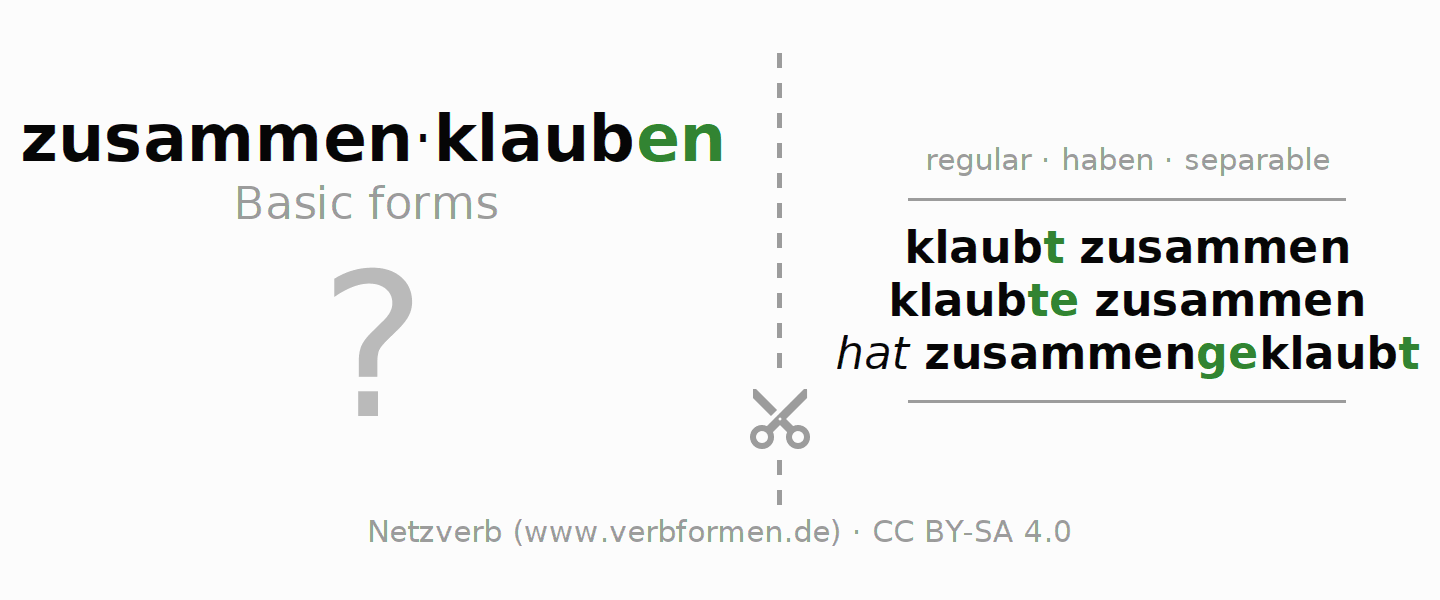 Flash cards for the conjugation of the verb zusammenklauben