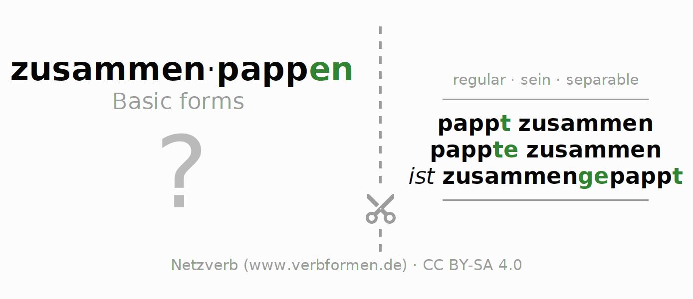 Flash cards for the conjugation of the verb zusammenpappen (ist)