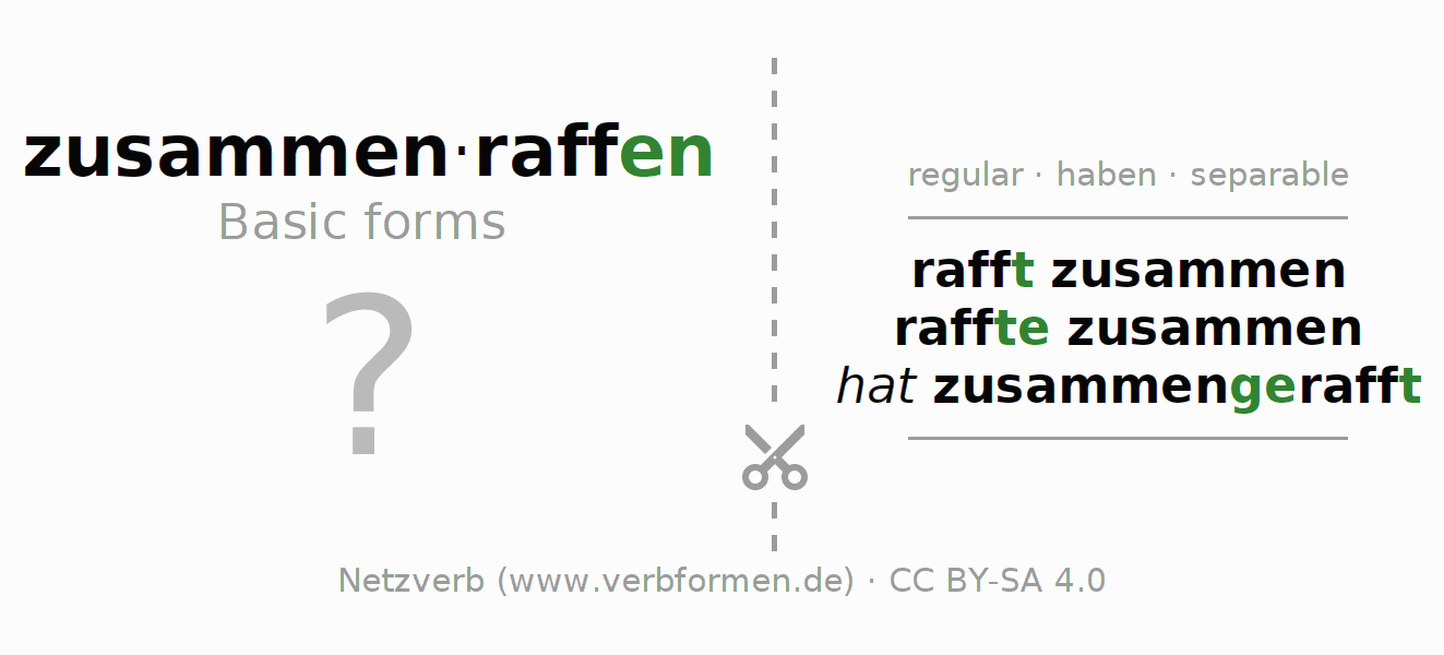 Flash cards for the conjugation of the verb zusammenraffen