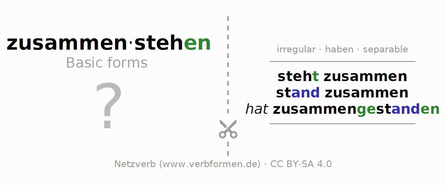 Flash cards for the conjugation of the verb zusammenstehen (hat)