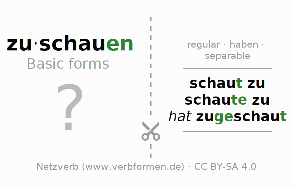 Flash cards for the conjugation of the verb zuschauen