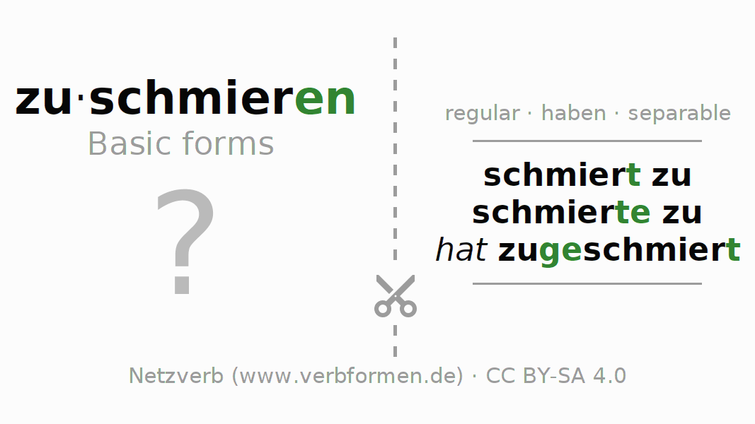Flash cards for the conjugation of the verb zuschmieren