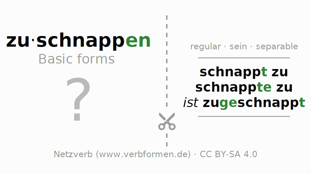 Flash cards for the conjugation of the verb zuschnappen (ist)