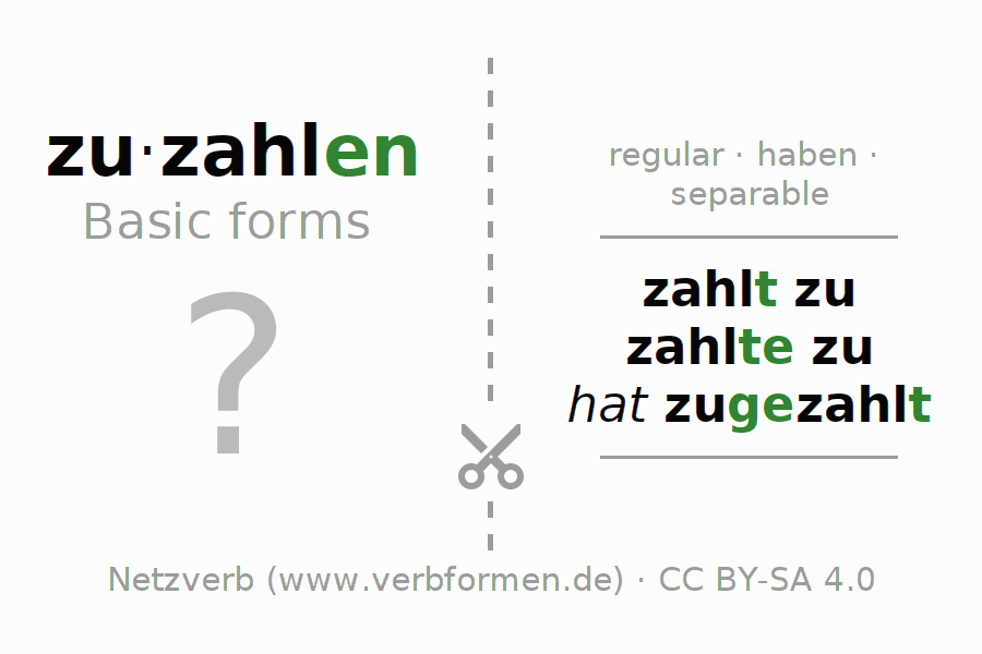 Flash cards for the conjugation of the verb zuzahlen
