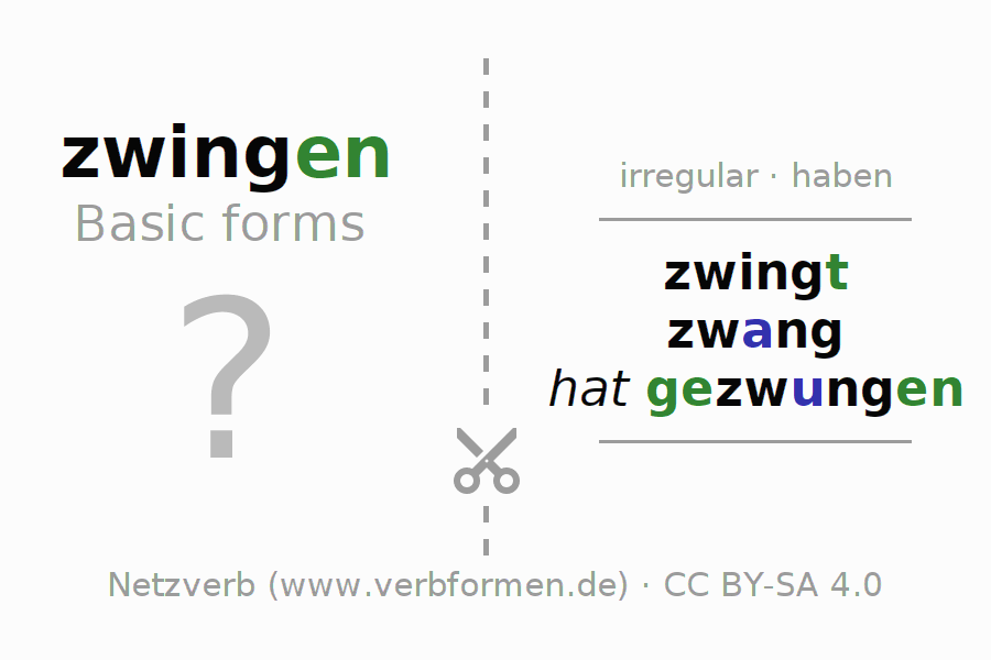 Flash cards for the conjugation of the verb zwingen