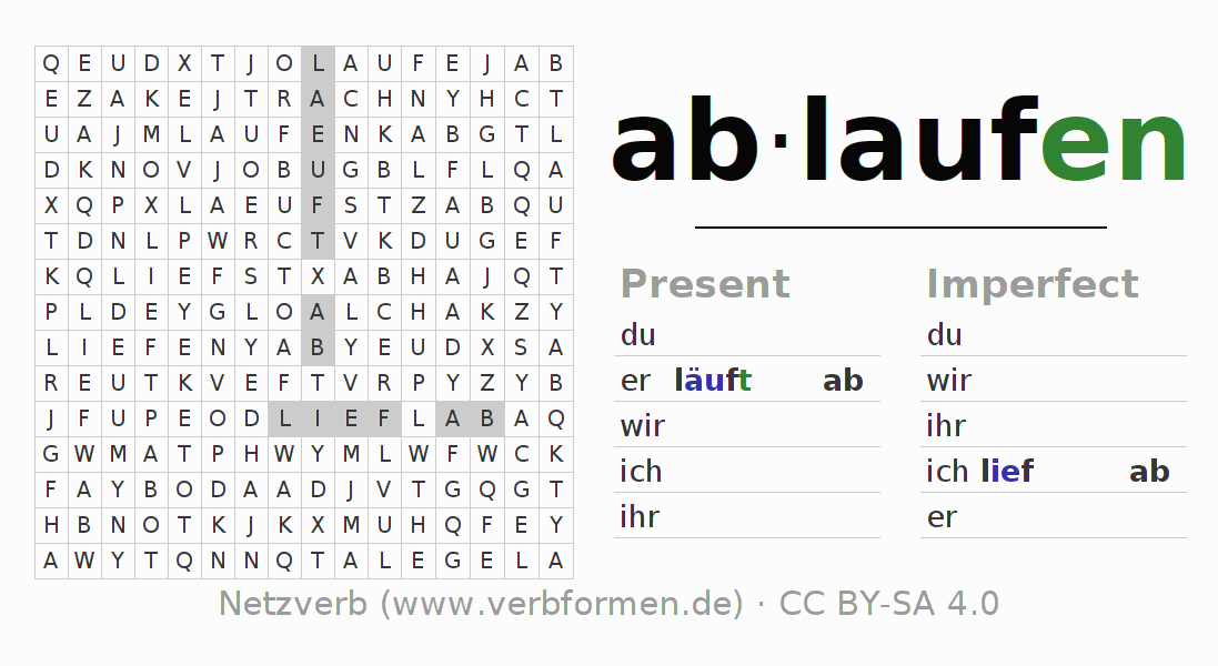 Word search puzzle for the conjugation of the verb ablaufen (ist)