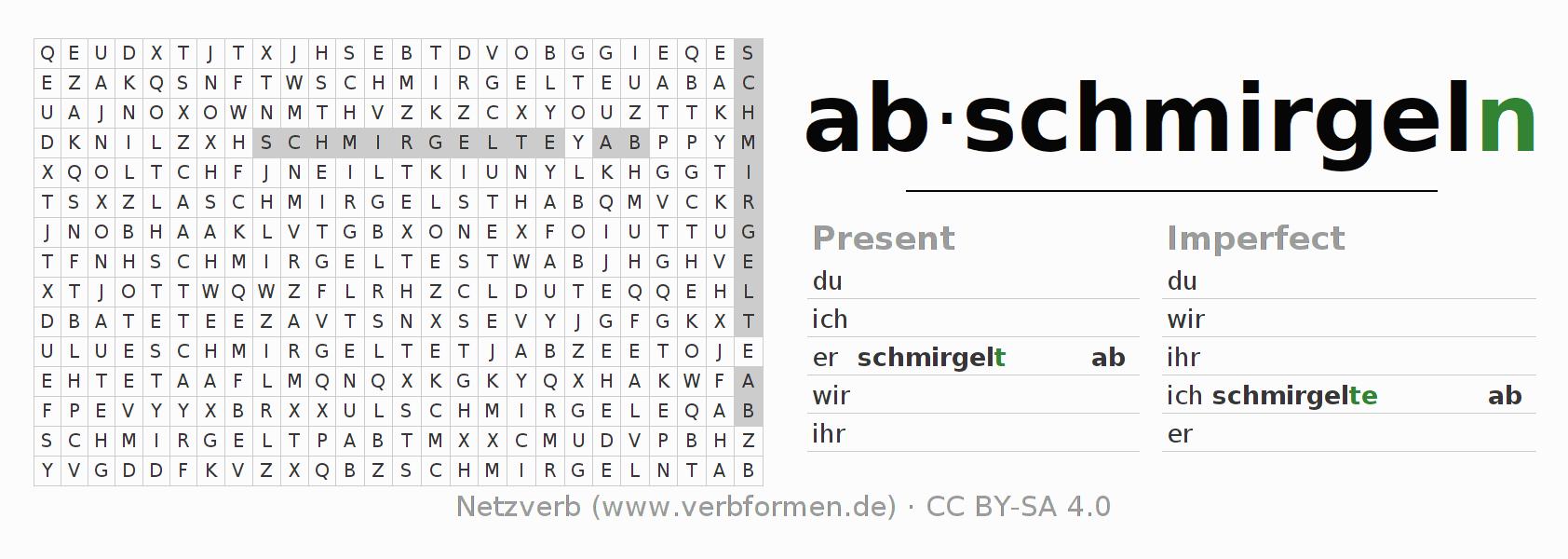 worksheets | verb abschmirgeln | exercises for conjugation of german
