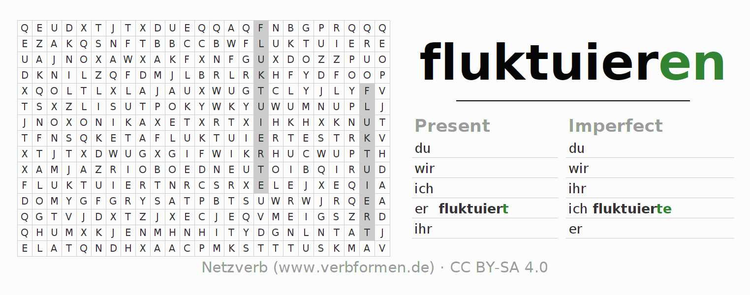 Word search puzzle for the conjugation of the verb fluktuieren