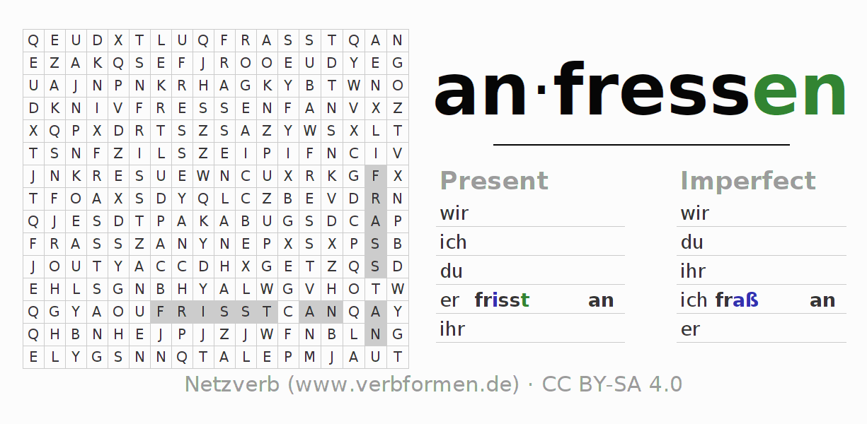 Word search puzzle for the conjugation of the verb anfressen
