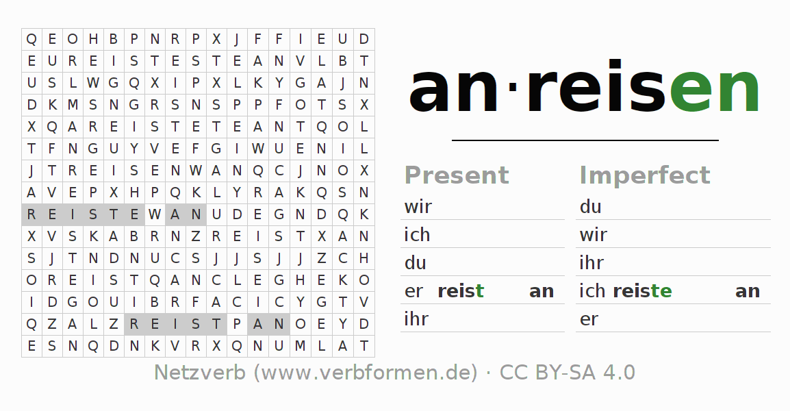 Word search puzzle for the conjugation of the verb anreisen