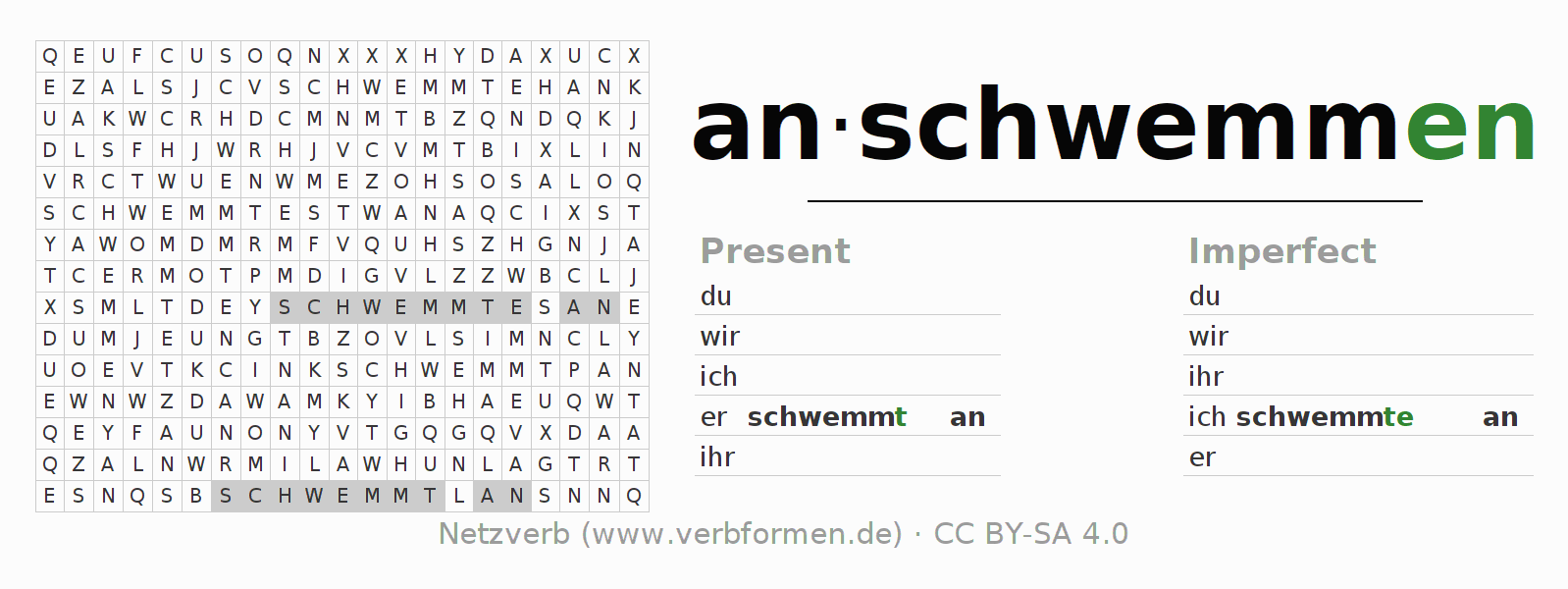 Word search puzzle for the conjugation of the verb anschwemmen