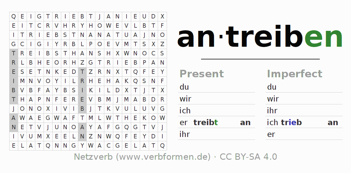 Word search puzzle for the conjugation of the verb antreiben (ist)