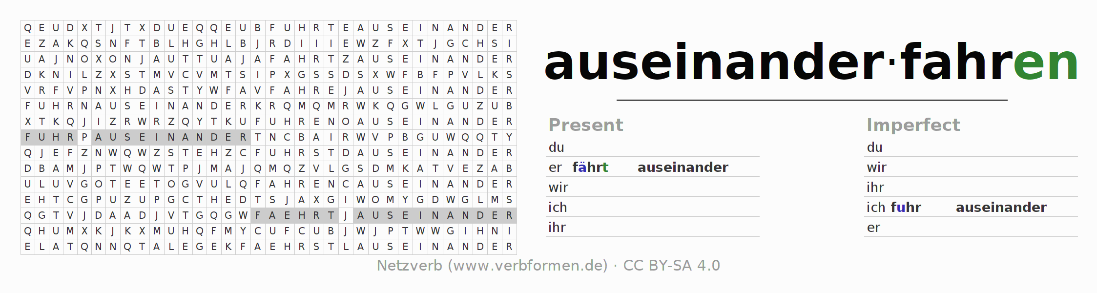 Word search puzzle for the conjugation of the verb auseinanderfahren