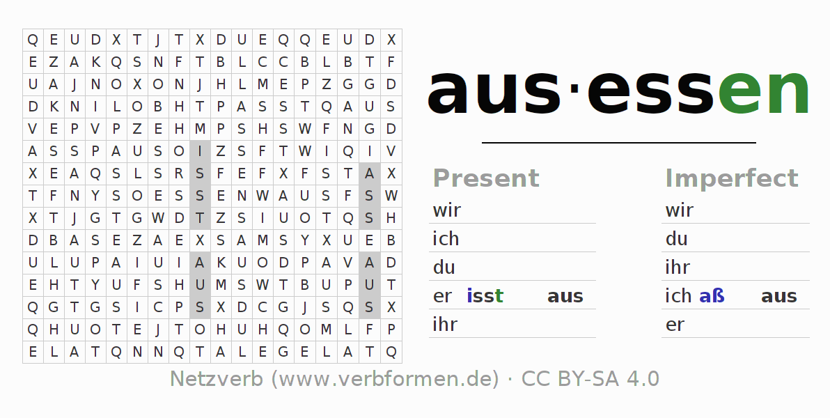 german verbs pdf free download