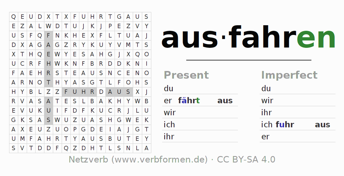 Word search puzzle for the conjugation of the verb ausfahren (ist)