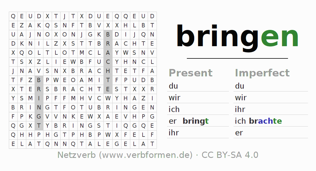 bringen Verb Forms Examples on possessive adjective examples, demonstrative examples, participle examples, interjection examples, article examples, x-bar theory examples, prefix examples, pronoun examples, predicate examples, term examples, punctuation examples, purpose examples, preposition examples, gerund examples, adjectives out of order examples, noun examples, value examples, sentence examples, animal examples, adverb examples,