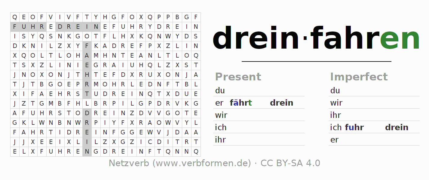 Word search puzzle for the conjugation of the verb dreinfahren