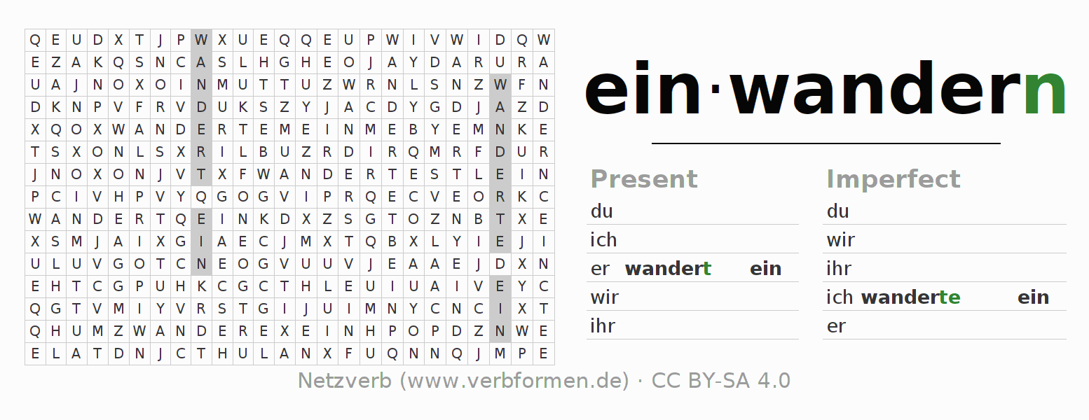 Word search puzzle for the conjugation of the verb einwandern