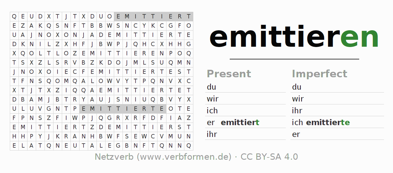 Word search puzzle for the conjugation of the verb emittieren
