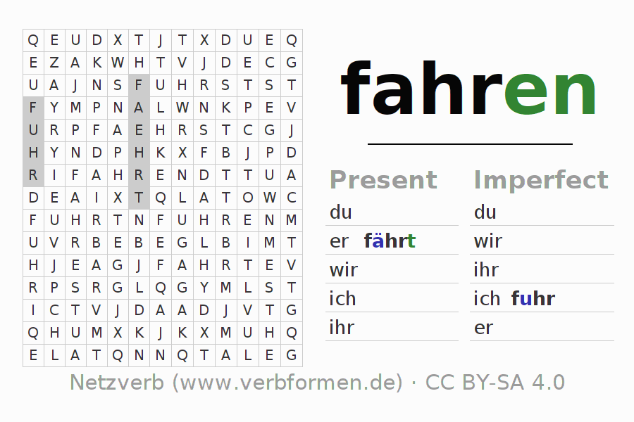 Word search puzzle for the conjugation of the verb fahren (hat)