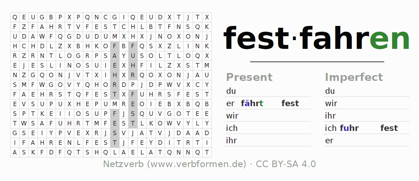 Word search puzzle for the conjugation of the verb festfahren (ist)