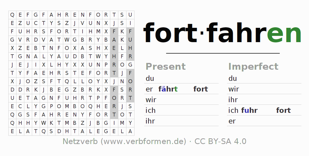 Word search puzzle for the conjugation of the verb fortfahren (ist)