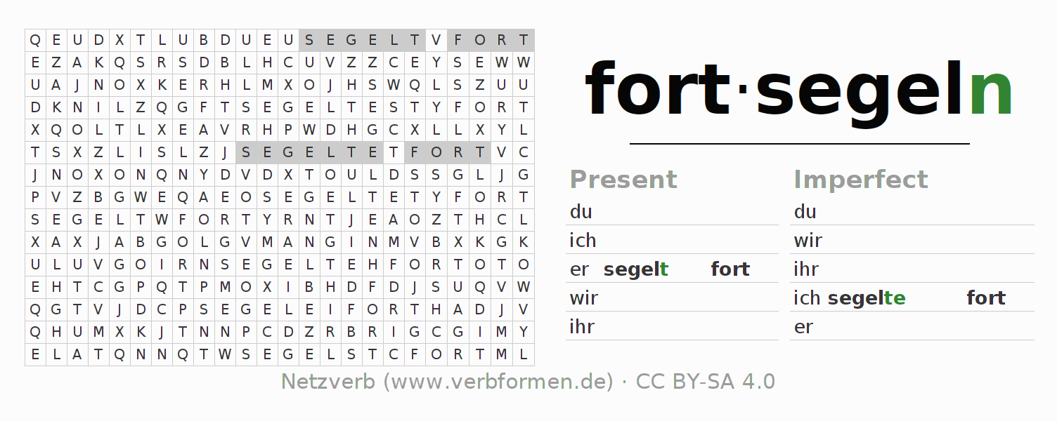 Word search puzzle for the conjugation of the verb fortsegeln