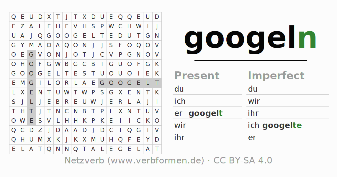 Word search puzzle for the conjugation of the verb googeln (hat)
